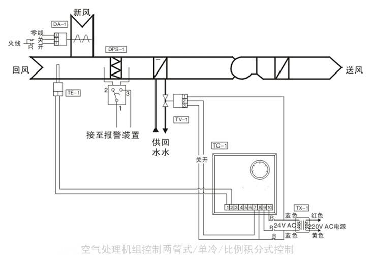 也叫比例积分电动二通阀。比例积分电动二通阀系列能调节蒸汽或冷热水的流量,比例积分电动二通阀广泛用于中央空调、采暖、水处理、工业加工行业等系统的流体控制。   执行器参数:   空气处理机组控制两管式/单冷/比例积分式控制